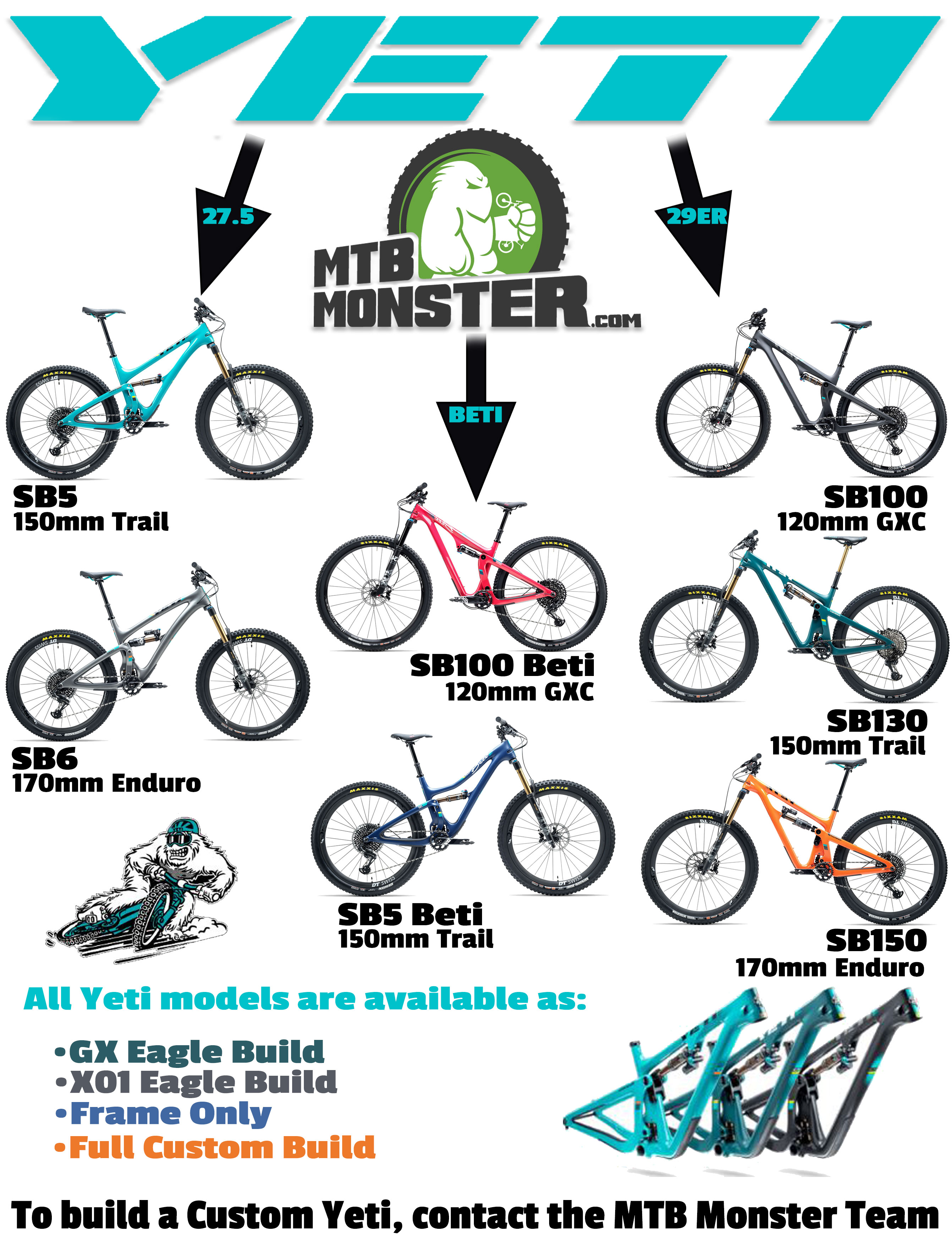 Yeti 2019 Mountain Bikes Difference in wheel size and suspension travel