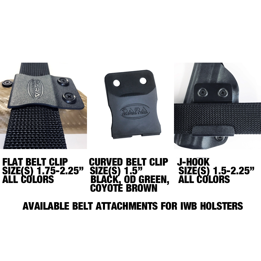 RMR cut Concealed Carry Package