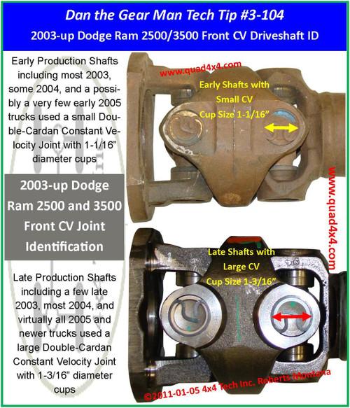2003-2013 Dodge Ram 2500, Ram 3500 Front CV Driveshaft Identification