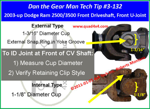 2003-2009 Dodge Ram 2500, Ram 3500 Front Driveshaft Slip yoke U-Joint Identification