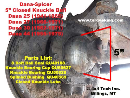 Dana 25, Dana 27, Dana 30, Standard Dana 44  Closed Knuckle Ball ID