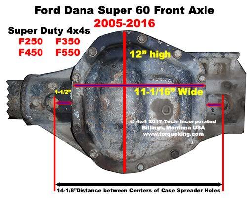 2005-2016 Ford Super Duty F250, F350, F4450, F550 Front axle ID