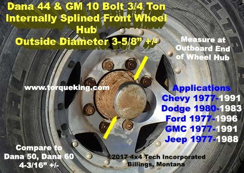 ID a Dana 44 or GM 10 Bolt Front Axle Hub