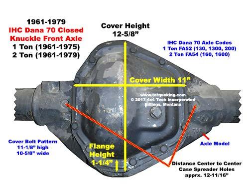 Identify IHC Dana 70 Closed Knuckle Front Axle IDN-123