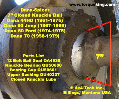 Dana Closed Knuckle Front Axle Ball ID