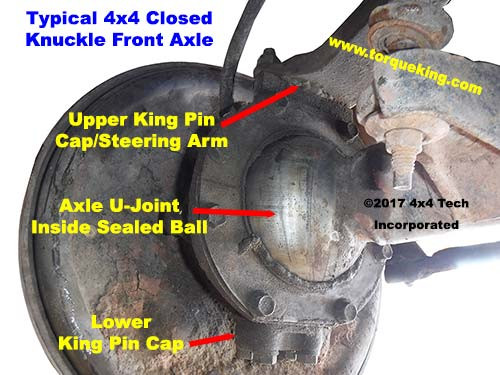 ID a 4x4 Closed Knuckle Front Axle