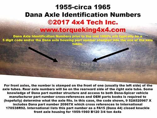 ID a 1959-1979 Ford Dana 4x4 Front Axle IDN-129