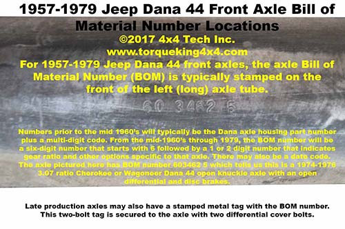 Jeep Dana Axle Axle Codes and Build Tags IDN-130