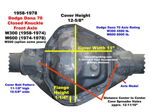 Identify Dodge Dana 70 Closed Knuckle Front Axle IDN-131