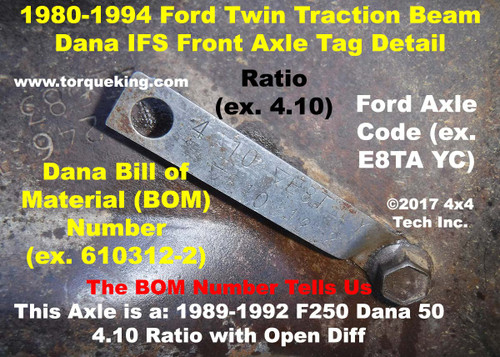 1980-1994 Ford Bronco and Ford F150 Dana 44IFS Twin Traction Beam Front Axle ID Tag