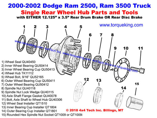 2000-2002 Ram 2500, 3500 Dana 60, 70, 80 SRW Rear Hub Exploded View