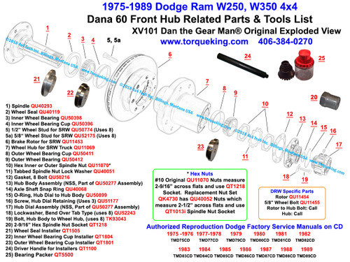 QU52243 Tabbed Lock Washer for Selectro External Mount Hub Locks