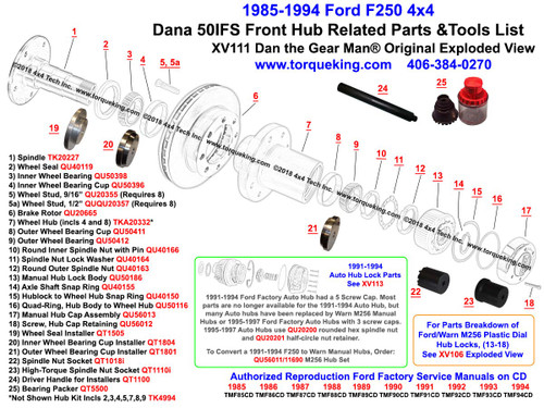 XV111 1985-1994 Ford F250 4x4 Dana 50IFS Front Wheel Hub Exploded View is a Free, Original, Detailed Dan the Gear Man® Exploded View showing the internally splined Dana 50IFS Twin Traction Beam 4x4 Front Wheel Hub and related parts