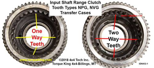 IDN-402 Input Shaft Clutch Tooth Profiles for NPG and NVG Transfer Cases Most New Process and New Venture 2 Speed, Chain Drive Transfer Cases utilize a sliding Range Sleeve the engages with either clutch teeth in the back of the input shaft (high range) or Planetary Carrier (low range). Two types of clutch tooth profiles are commonly found. Single Cut or 1-Way teeth are beveled in one direction. Double Cut or 2-Way Teeth are beveled the same to left and right.