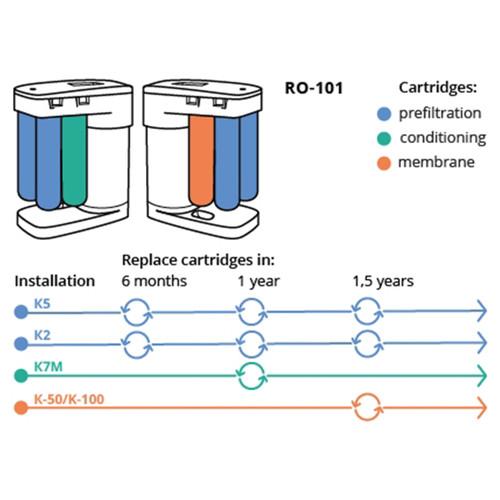 Aquaphor Dwm 101 Compact Ro Reverse Osmosis Water Filter System