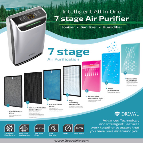 Humidifier And Purifier In One Energy Star Humidifiers