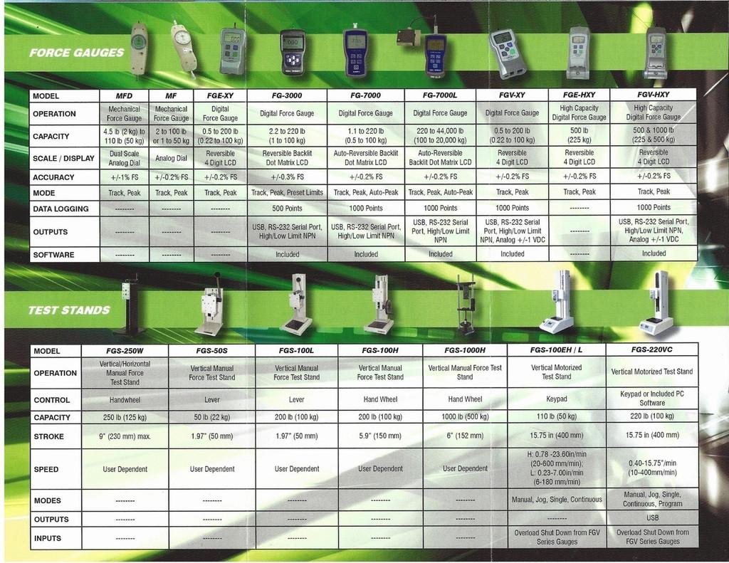 Nidec Shimpo force gauges selection