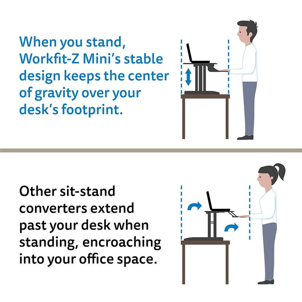 WorkFit-Z Benefits