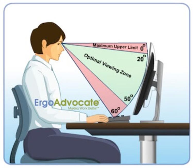 Eye Strain Neck Pain And Monitor Ergonomics Conventional