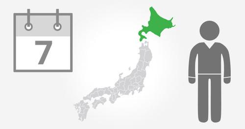 Hokkaido Pass - 7 Days - Adult