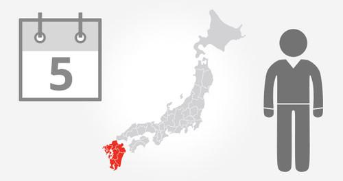 All Kyushu Rail Pass - 5 Days - Adult