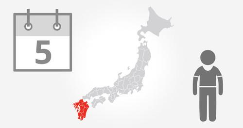 All Kyushu Rail Pass - 5 Days - Child