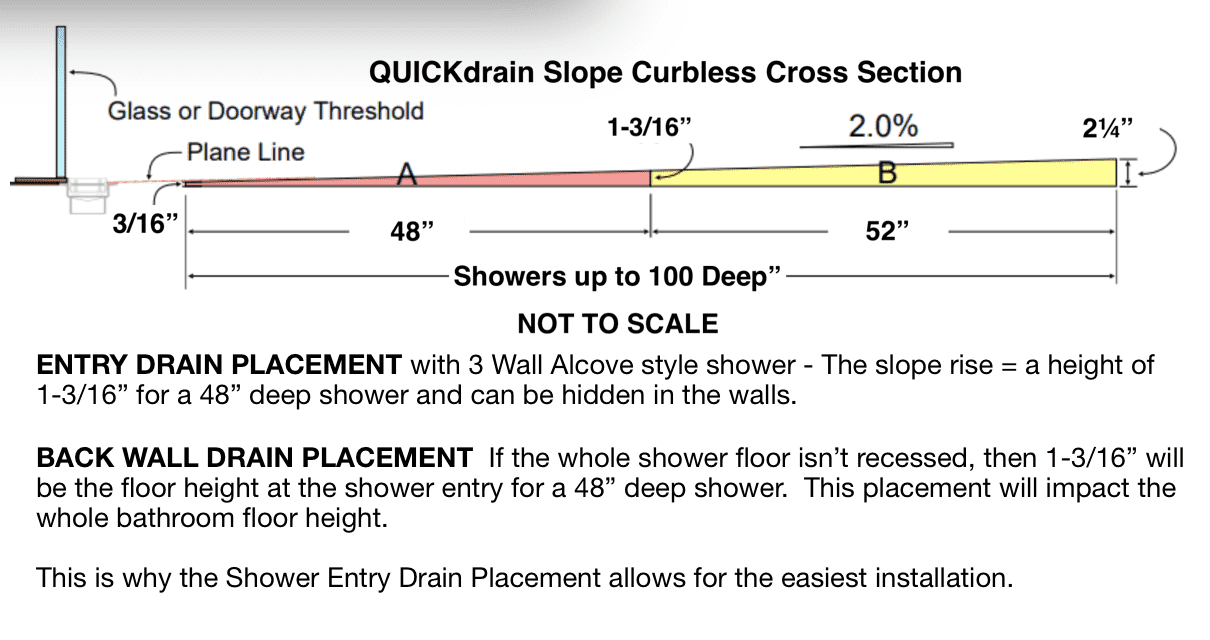 quickdrain-slope-illustration.png