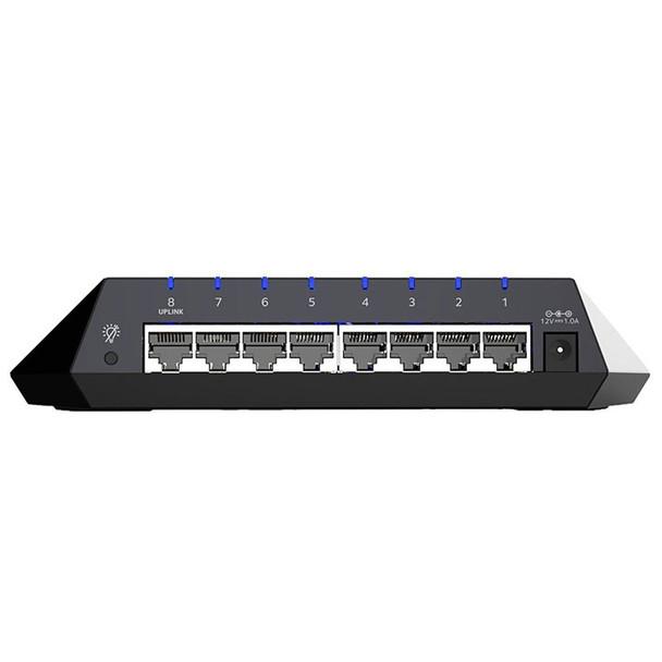 S8000 Ethernet Ports
