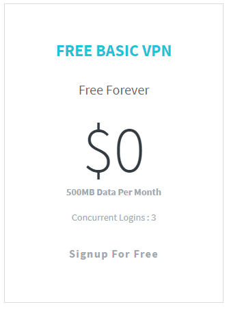 safelabs-vpn-free.png