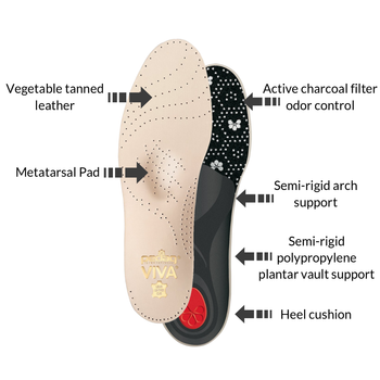 Pedag VIVA Orthotic with Semi-Rigid Arch Support