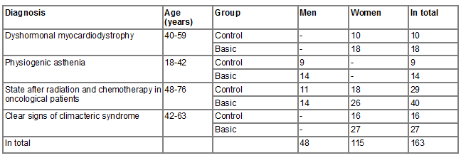 clinicaltrialendoluten-table-1-.png