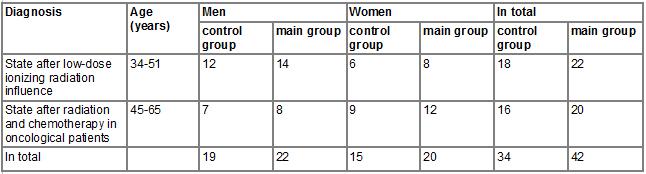 vladonix-table-1.png