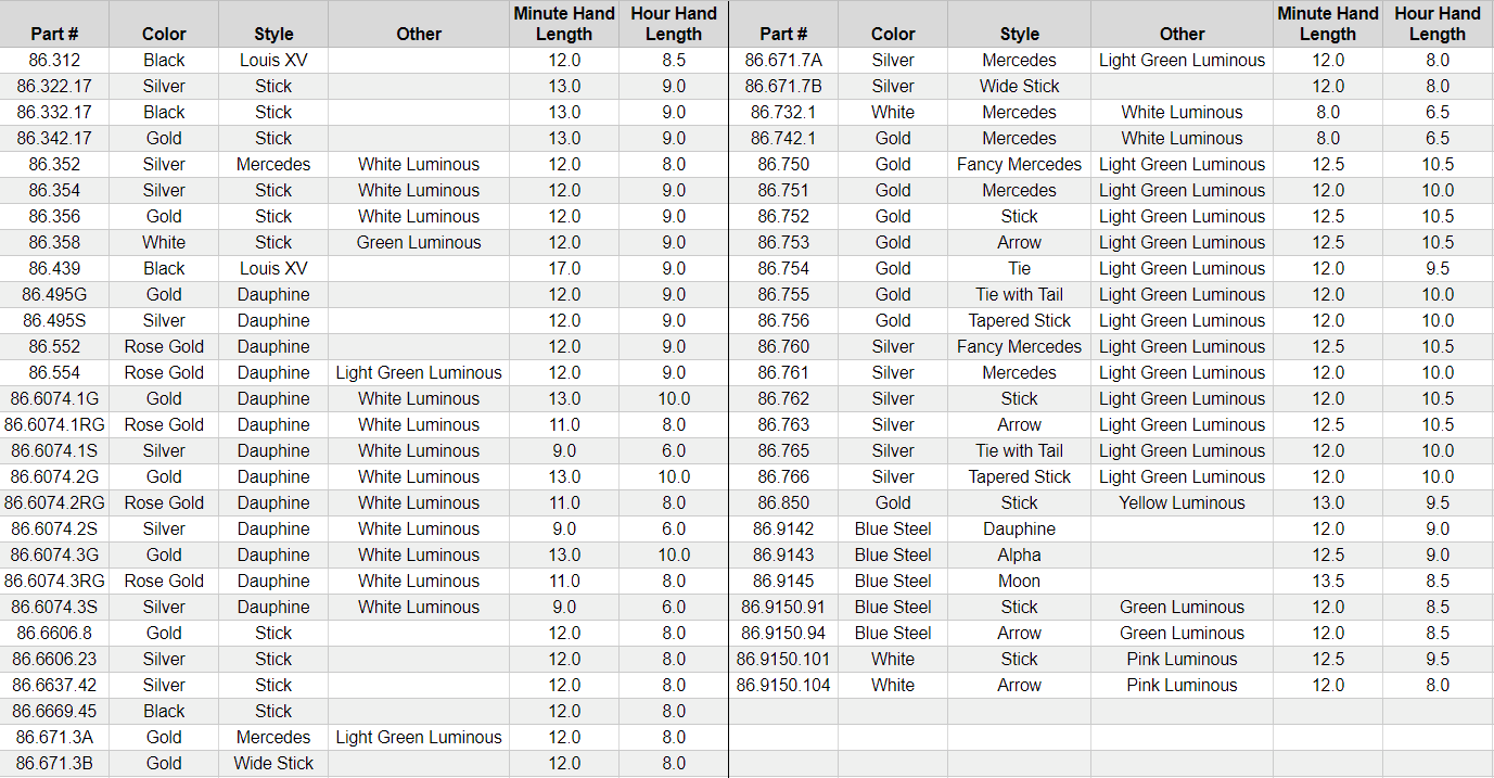 86.312-chart.png