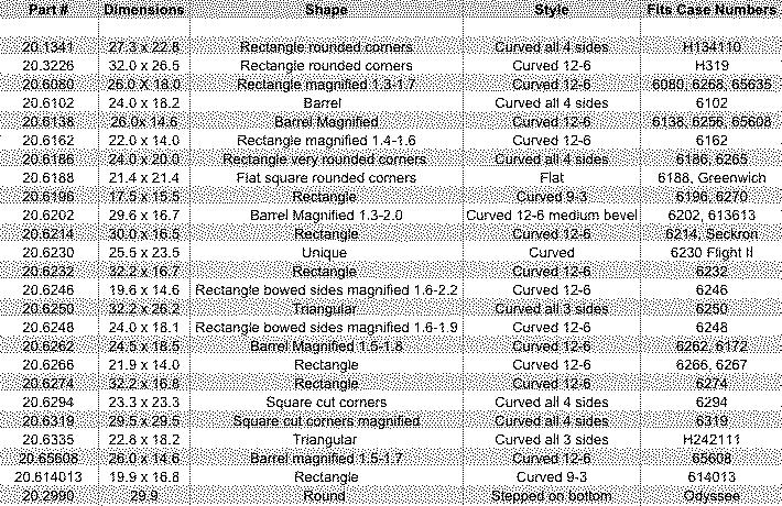 hamilton-crystals-chart.png