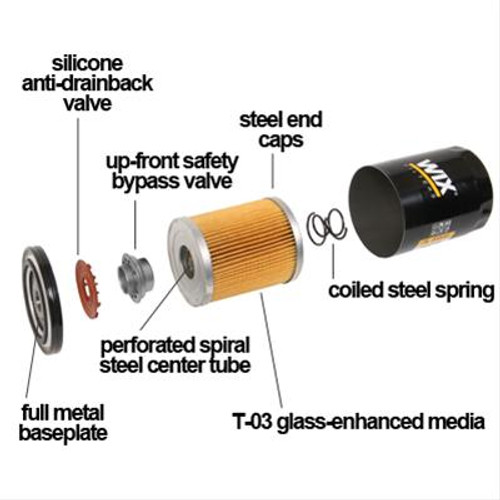 WIX Filters Oil Filters 51050