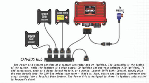 MSD Ignition Power Grid System Controllers 7762