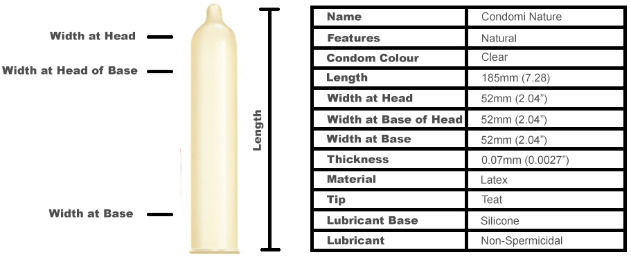 Condomi-Nature-Main