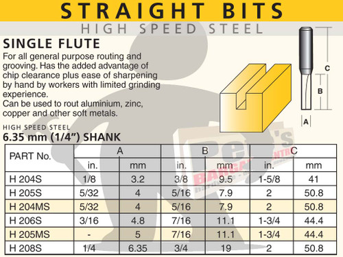 STRAIGHT BIT - SINGLE FLUTE-HSS