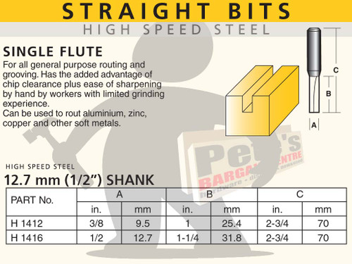 STRAIGHT BIT - TWO FLUTE-HSS 12.7MM