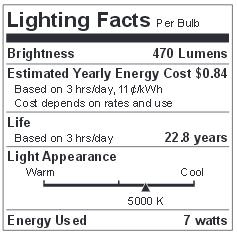 lighting-facts-7p20dled50nf.jpg