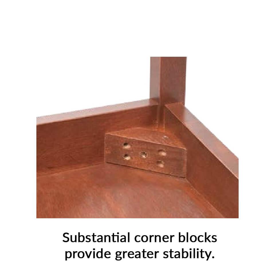 0.2-corner-block-stability.jpg