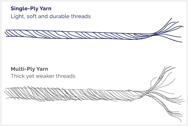 single_yarn_img.jpg