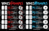Bones Wheels STF V4 Series Annuals