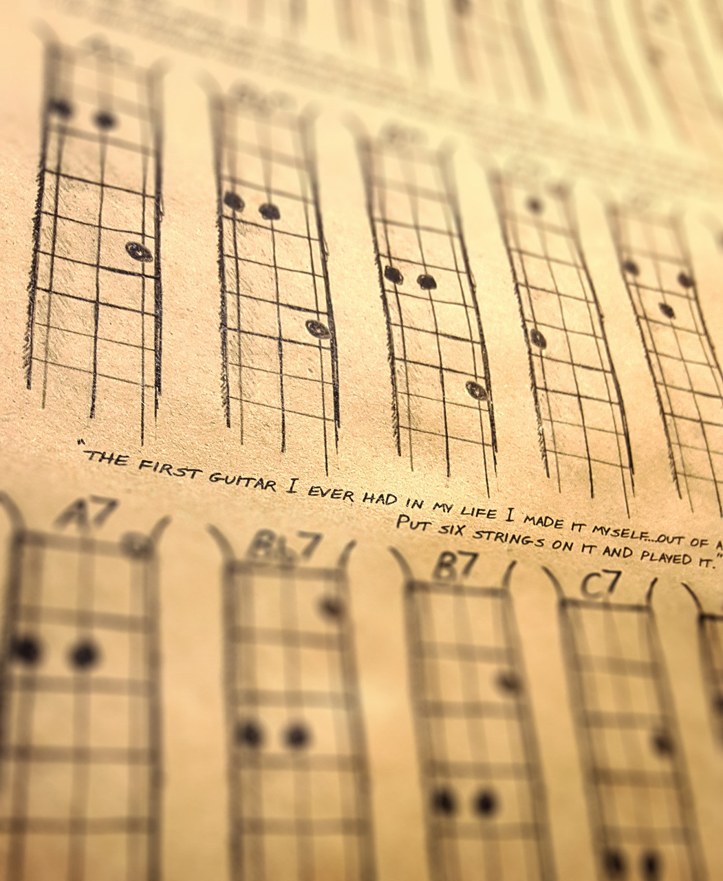 Three String Open G Chord Poster For Cigar Box Guitar More C B How To Read A Diagram