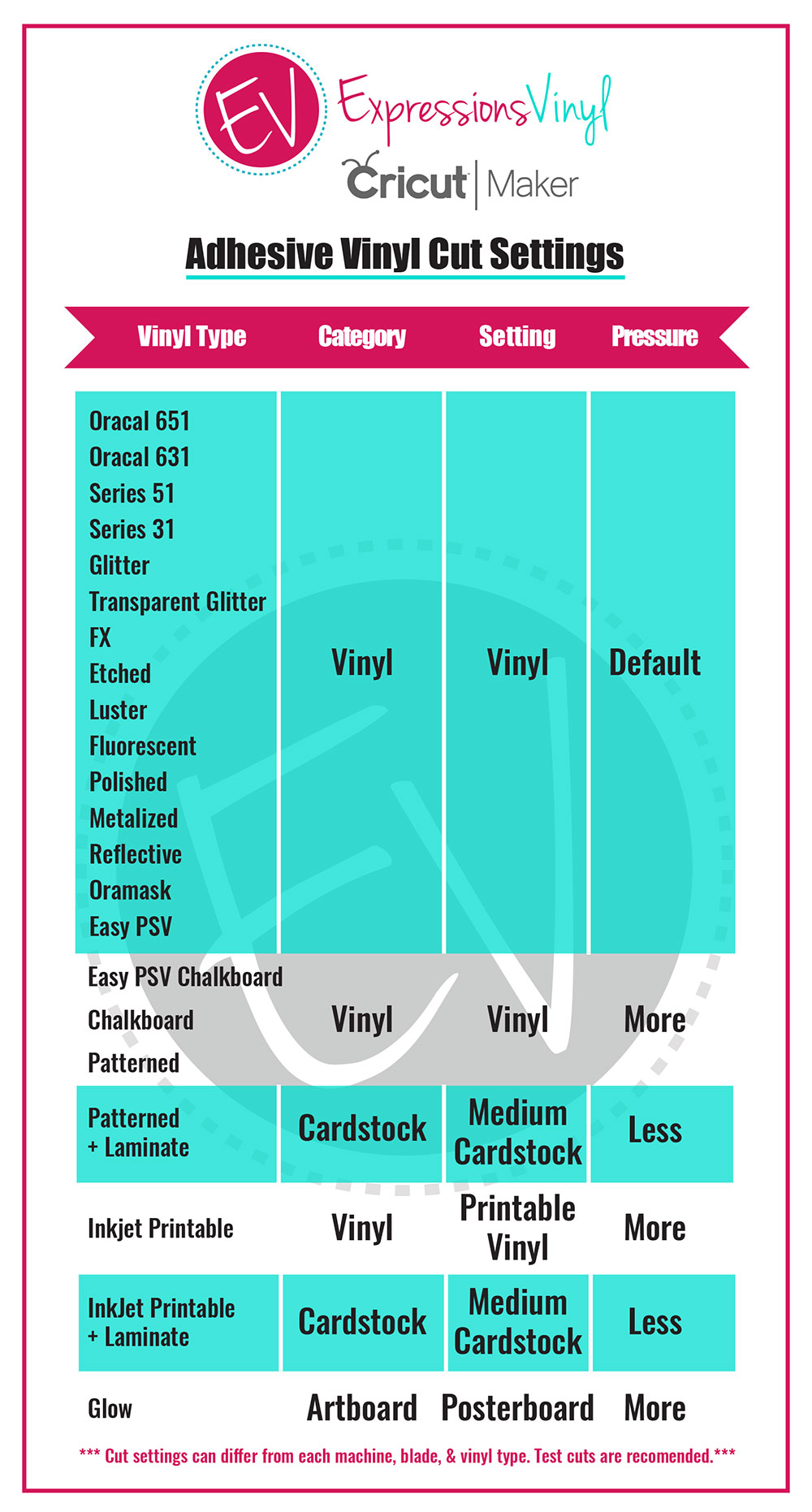 Cricut Maker Adhesive Vinyl Cut Settings