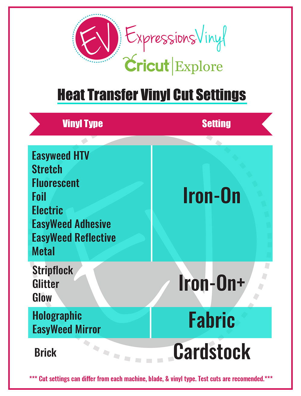 Cricut Explore Heat Transfer Vinyl Cut Settings Chart