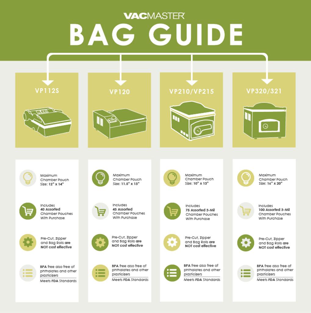 VacMaster Bag Guide