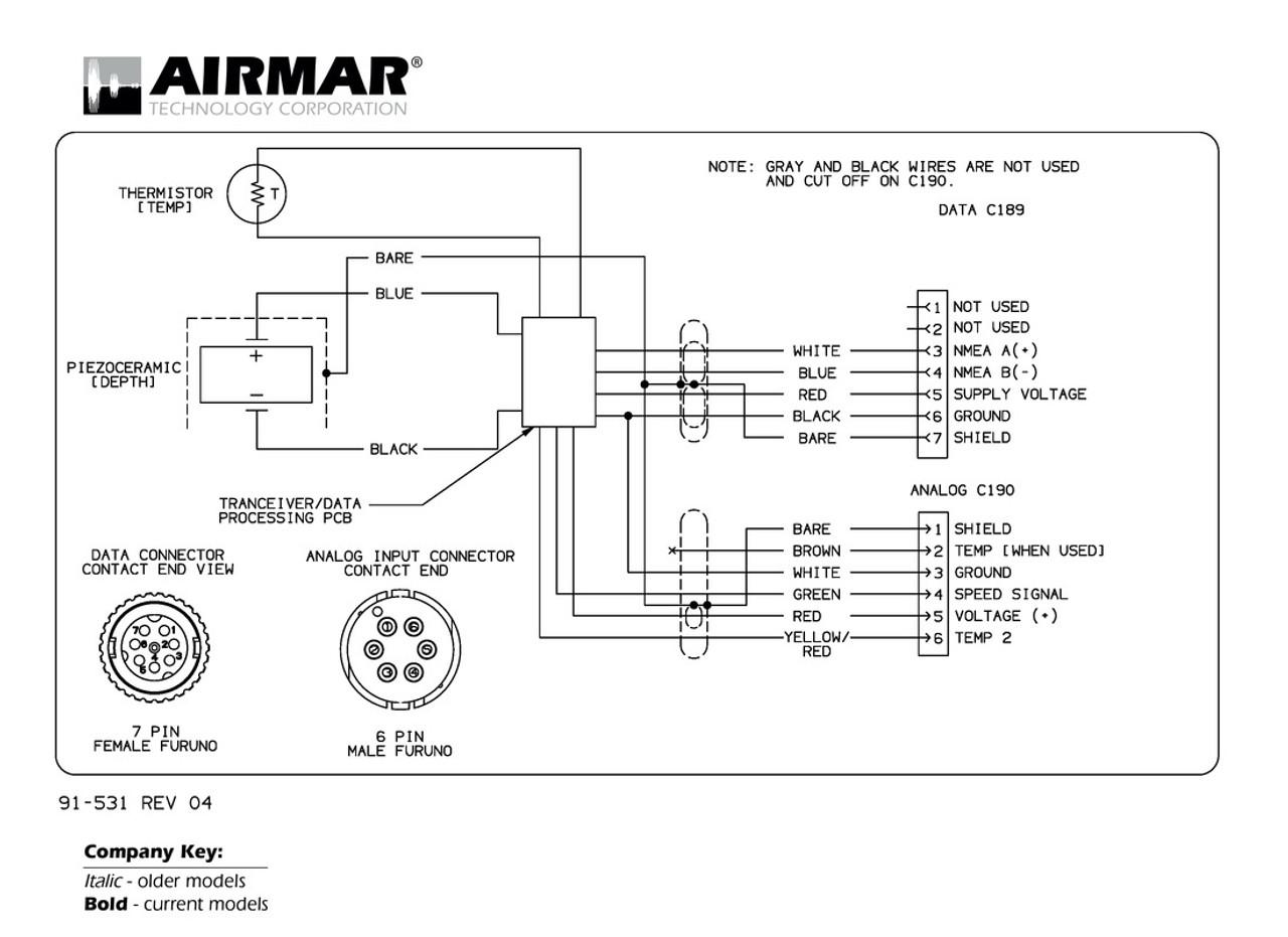 airmar wiring diagram furuno nmea 0183 blue bottle marine nmea 0183 cable connectors furuno nmea 0183 smart transducers with speed input