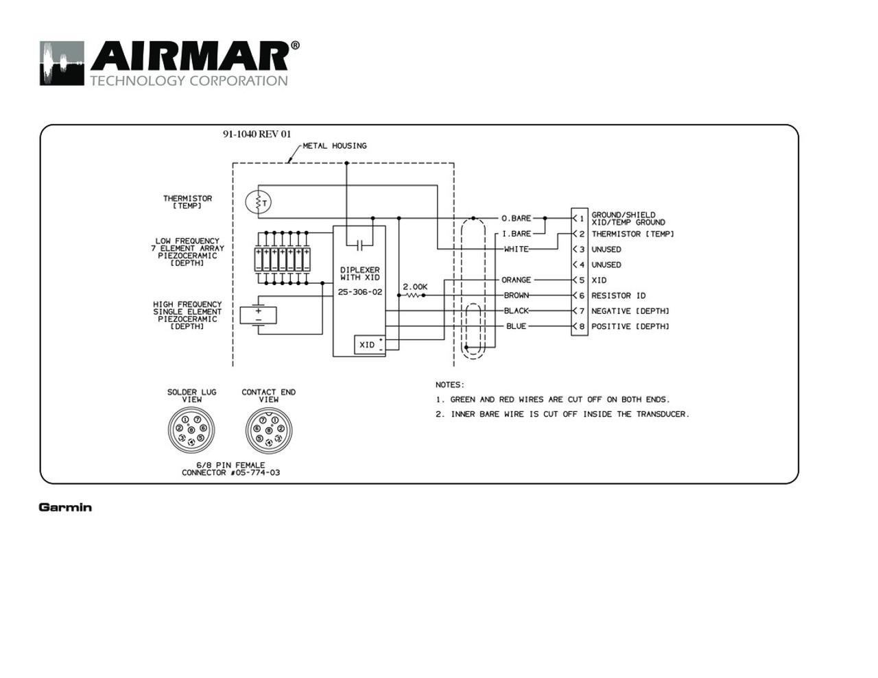 Garmin 3010c Wiring Diagram - Wiring Schematics on