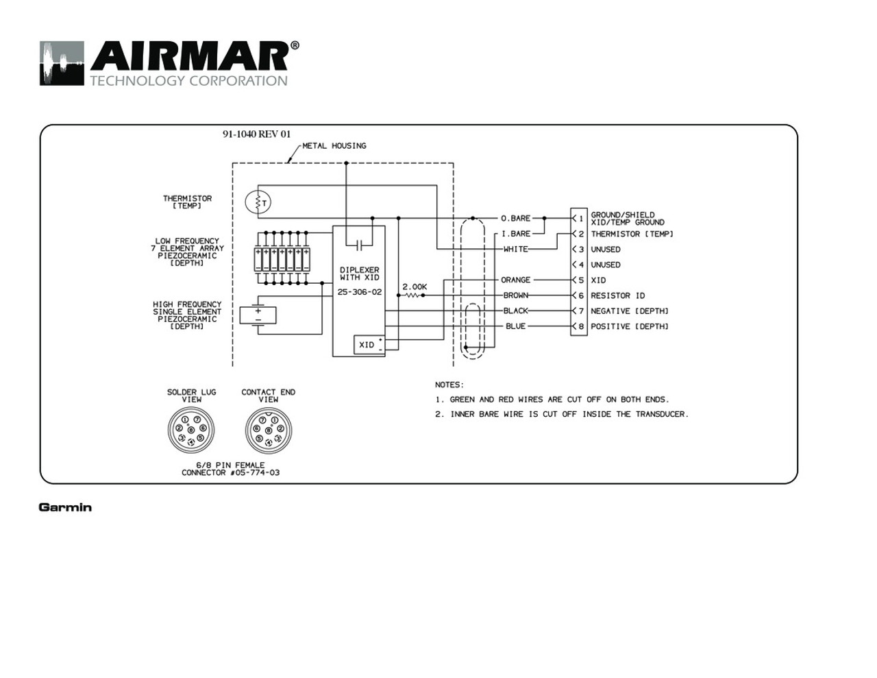 airmar wiring diagram garmin 1kw 8 pin d t blue bottle marine rh bluebottlemarine com Garmin 396 Aircraft Wiring Diagram Garmin echoMAP 50s Wiring-Diagram